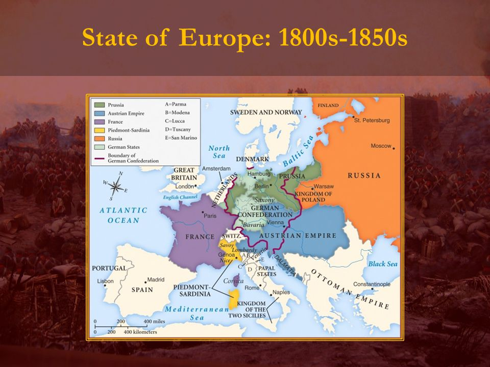 State of Europe: 1800s-1850s