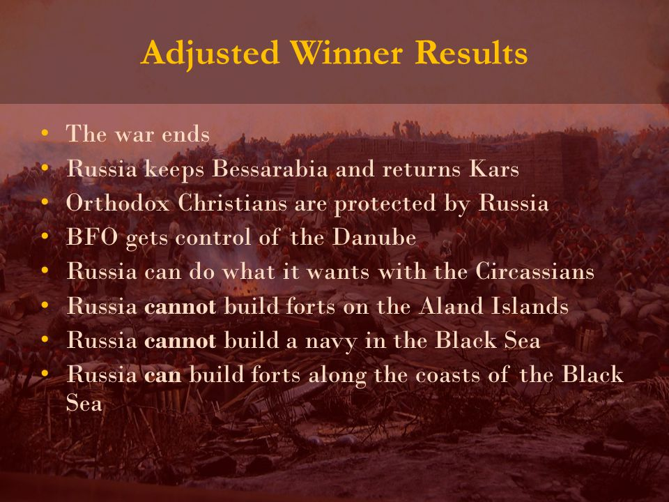Adjusted Winner Results The war ends Russia keeps Bessarabia and returns Kars Orthodox Christians are protected by Russia BFO gets control of the Danube Russia can do what it wants with the Circassians Russia cannot build forts on the Aland Islands Russia cannot build a navy in the Black Sea Russia can build forts along the coasts of the Black Sea