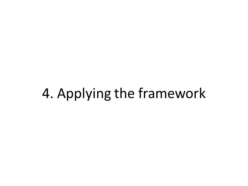 4. Applying the framework