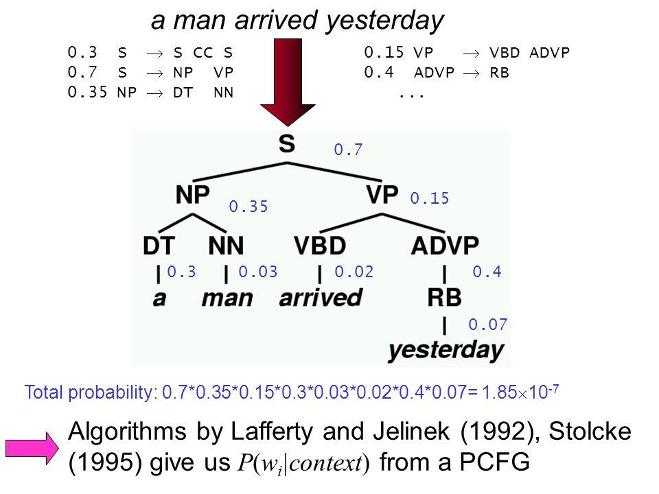 a man arrived yesterday 0.3 S  S CC S 0.15 VP  VBD ADVP 0.7 S  NP VP 0.4 ADVP  RB 0.35 NP  DT NN...