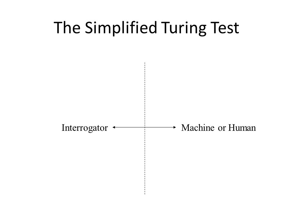 The Simplified Turing Test InterrogatorMachine or Human
