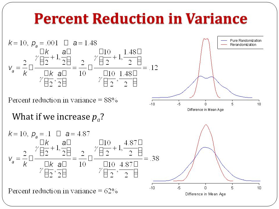 Percent Reduction in Variance What if we increase p a