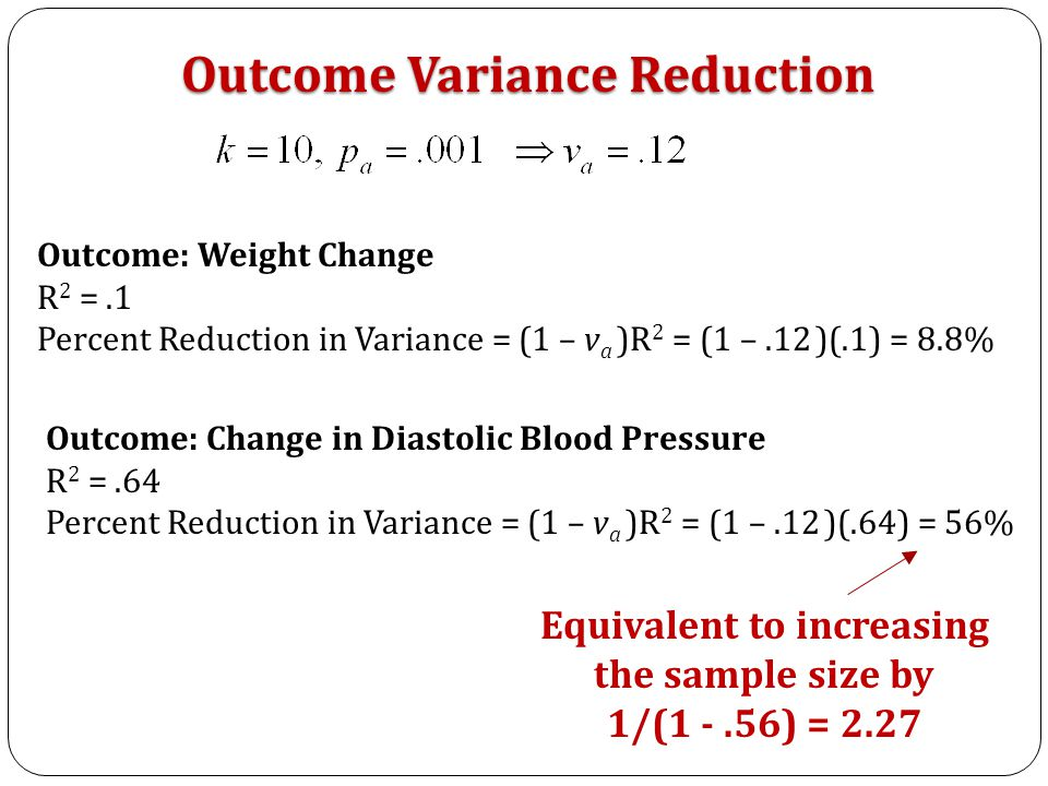 Outcome: Weight Change R 2 =.1 Percent Reduction in Variance = (1 – v a )R 2 = (1 –.12 )(.1) = 8.8% Outcome: Change in Diastolic Blood Pressure R 2 =.64 Percent Reduction in Variance = (1 – v a )R 2 = (1 –.12 )(.64) = 56% Equivalent to increasing the sample size by 1/(1 -.56) = 2.27