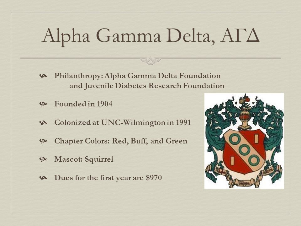 Alpha Gamma Delta, ΑΓΔ  Philanthropy: Alpha Gamma Delta Foundation and Juvenile Diabetes Research Foundation  Founded in 1904  Colonized at UNC-Wil