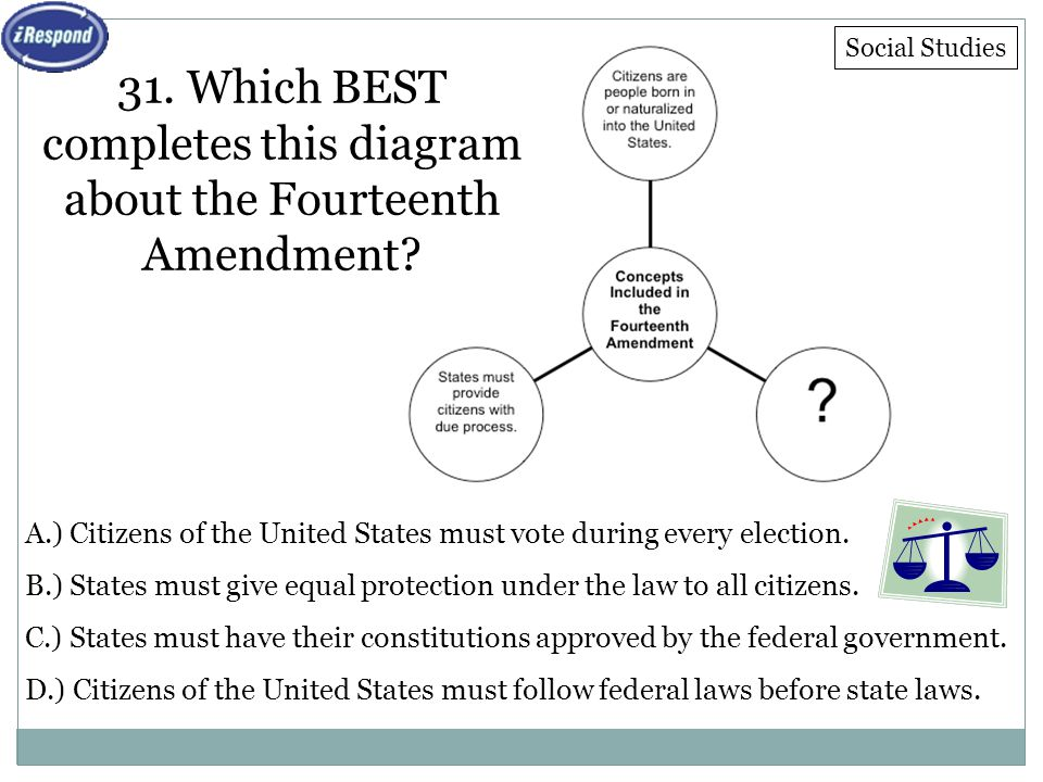 A.) Citizens of the United States must vote during every election. B.) States must give equal protection under the law to all citizens. C.) States mus