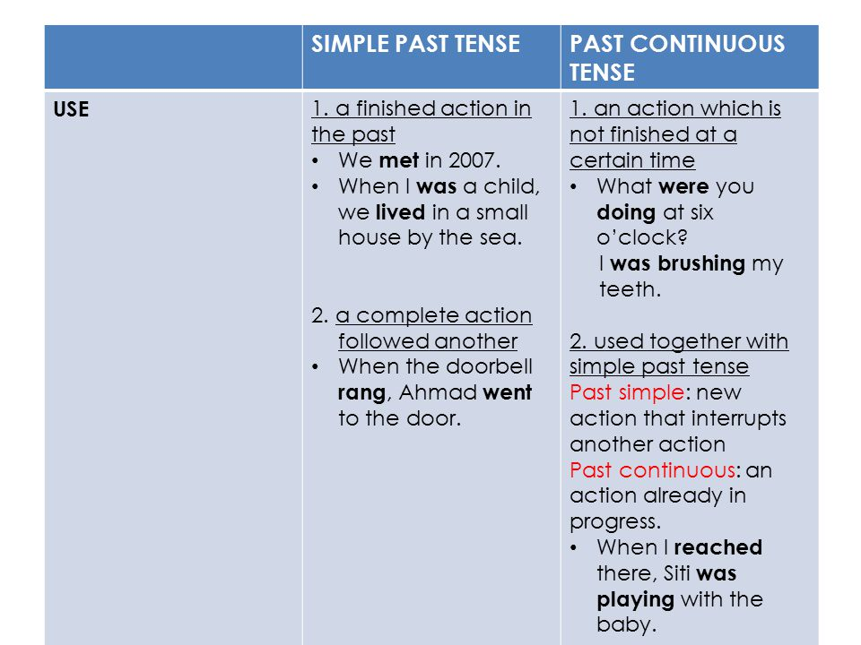 SIMPLE PAST TENSEPAST CONTINUOUS TENSE USE 1. a finished action in the past We met in 2007. When I was a child, we lived in a small house by the sea.