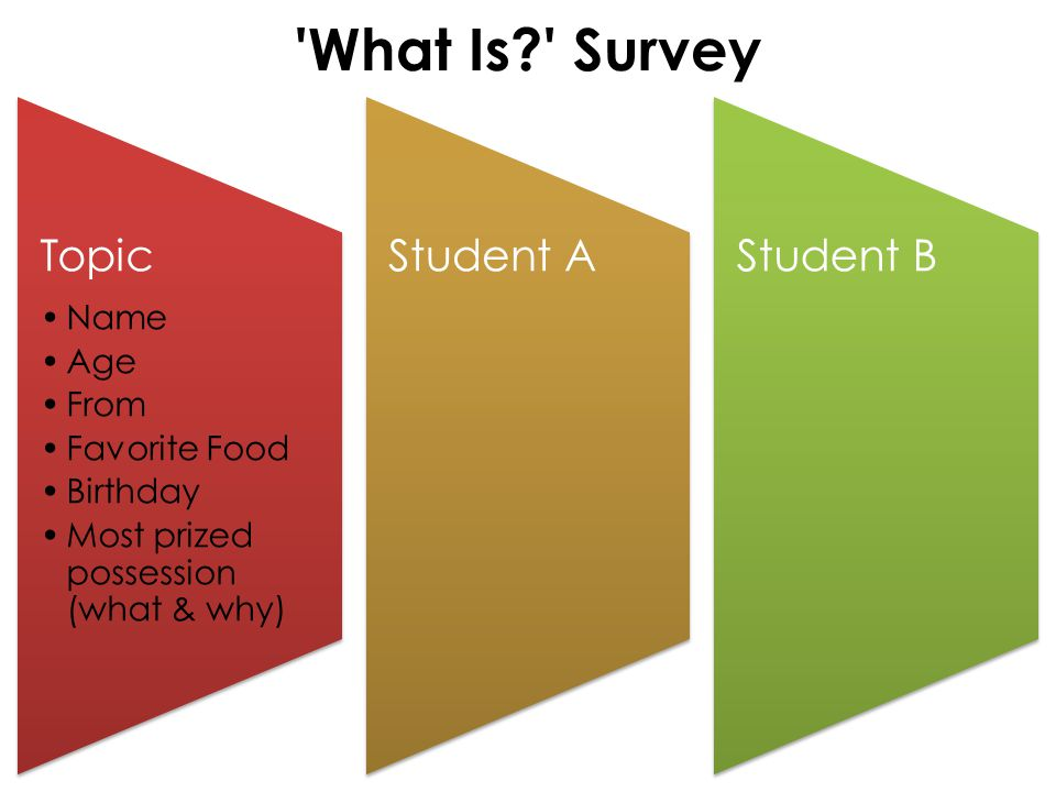 'What Is?' Survey Topic Name Age From Favorite Food Birthday Most prized possession (what & why) Student AStudent B