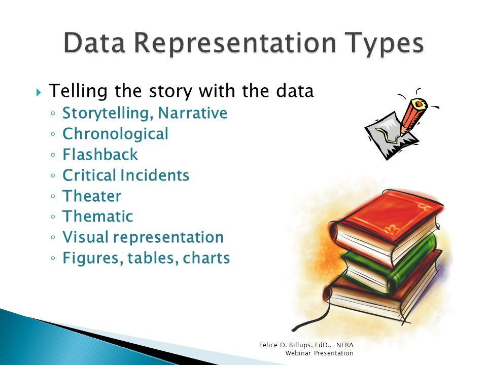  Telling the story with the data ◦ Storytelling, Narrative ◦ Chronological ◦ Flashback ◦ Critical Incidents ◦ Theater ◦ Thematic ◦ Visual representat