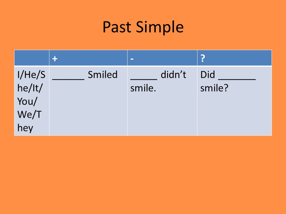 Past Simple +-? I/He/S he/It/ You/ We/T hey ______ Smiled_____ didn't smile. Did _______ smile?