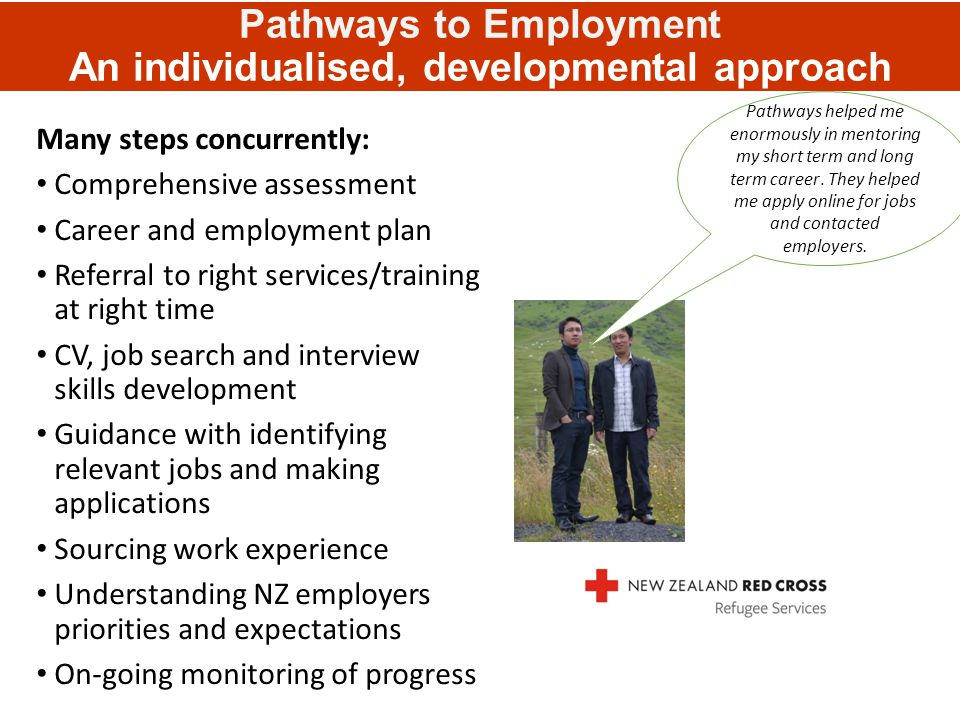 Many steps concurrently: Comprehensive assessment Career and employment plan Referral to right services/training at right time CV, job search and inte