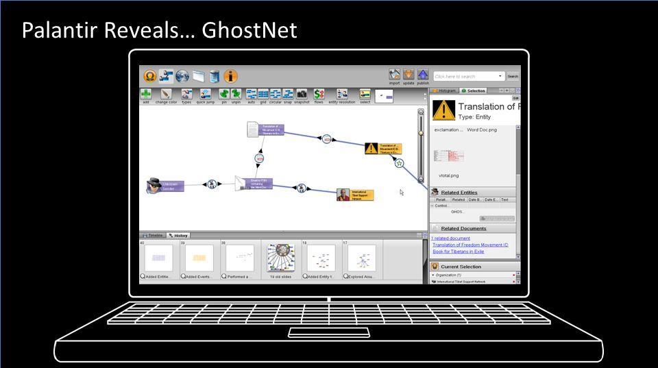 Palantir Reveals… GhostNet