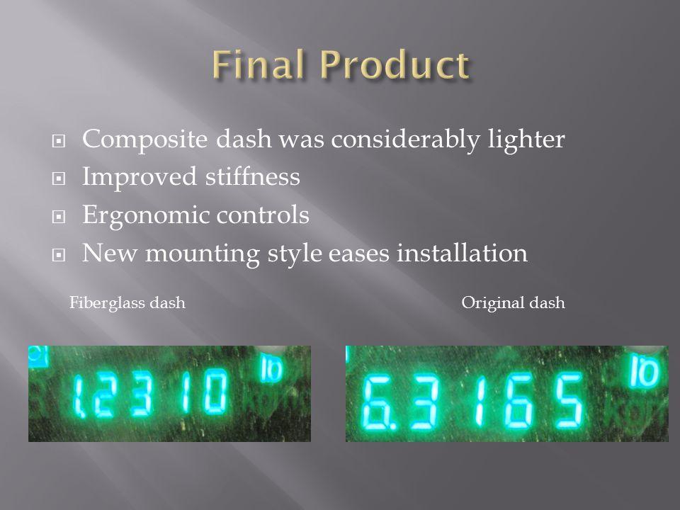  Composite dash was considerably lighter  Improved stiffness  Ergonomic controls  New mounting style eases installation Fiberglass dash Original dash
