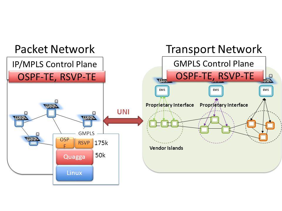 50 EMS Proprietary Interface Vendor Islands Packet NetworkTransport Network UNI IP/MPLS Control Plane OSPF-TE, RSVP-TE + many more IP/MPLS Control Pla
