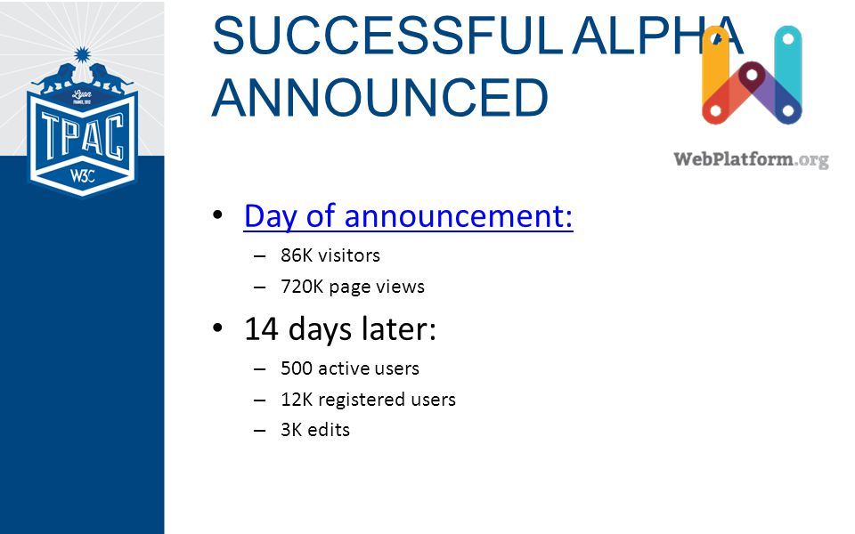 SUCCESSFUL ALPHA ANNOUNCED Day of announcement: – 86K visitors – 720K page views 14 days later: – 500 active users – 12K registered users – 3K edits