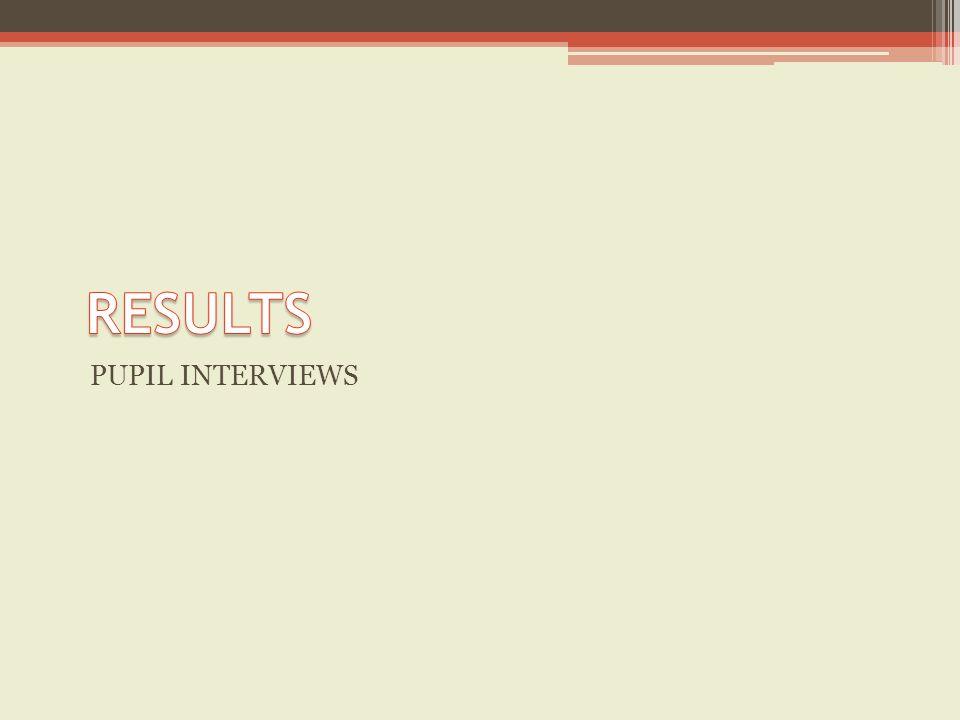 PUPIL INTERVIEWS