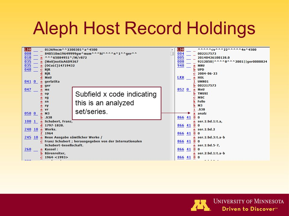 Aleph Host Record Holdings Subfield x code indicating this is an analyzed set/series.