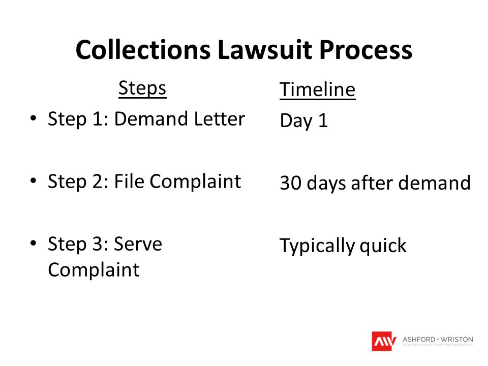 Collections Lawsuit Process Steps Step 1: Demand Letter Step 2: File Complaint Step 3: Serve Complaint Timeline Day 1 30 days after demand Typically quick