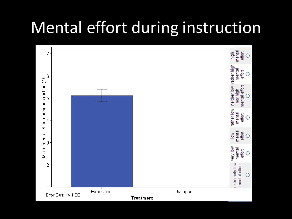 Mental effort during instruction