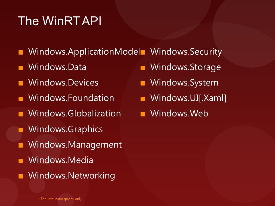 The WinRT API ■ Windows.ApplicationModel ■ Windows.Data ■ Windows.Devices ■ Windows.Foundation ■ Windows.Globalization ■ Windows.Graphics ■ Windows.Management ■ Windows.Media ■ Windows.Networking ■ Windows.Security ■ Windows.Storage ■ Windows.System ■ Windows.UI[.Xaml] ■ Windows.Web * Top level namespaces only