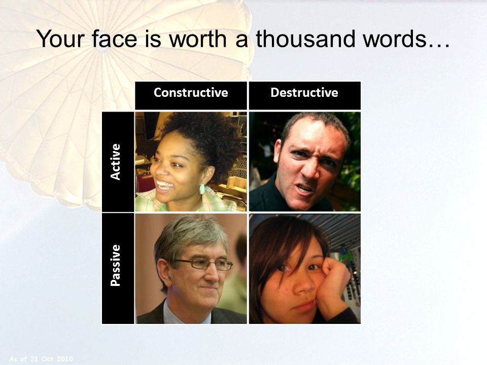 Your face is worth a thousand words… ConstructiveDestructive Passive Active 11 As of 21 Oct 2010