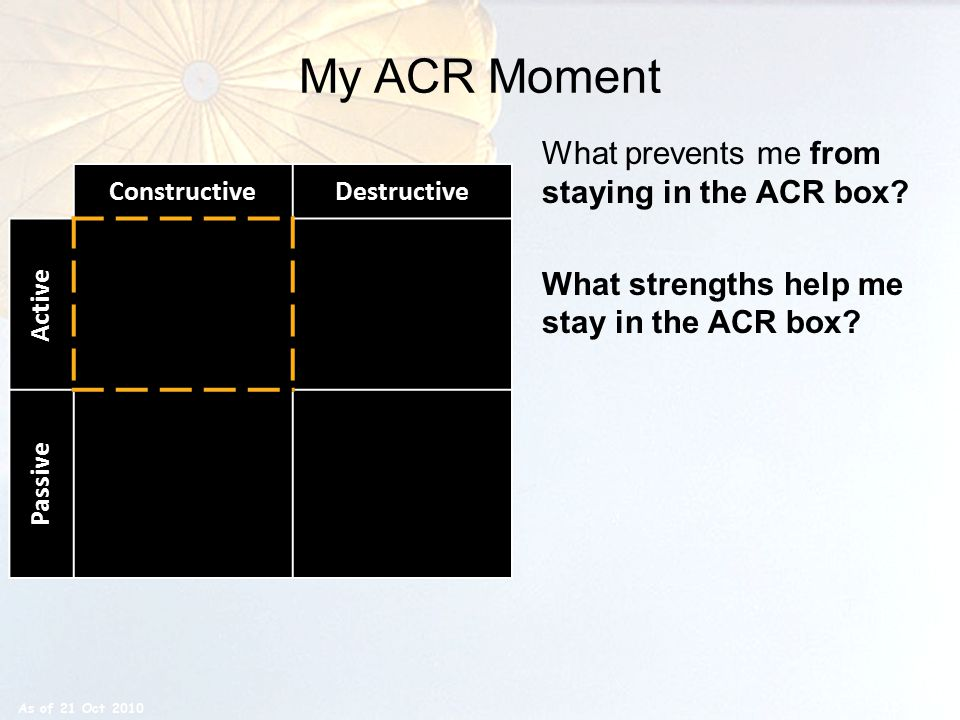 My ACR Moment What prevents me from staying in the ACR box? What strengths help me stay in the ACR box? ConstructiveDestructive Passive Active 12 As o