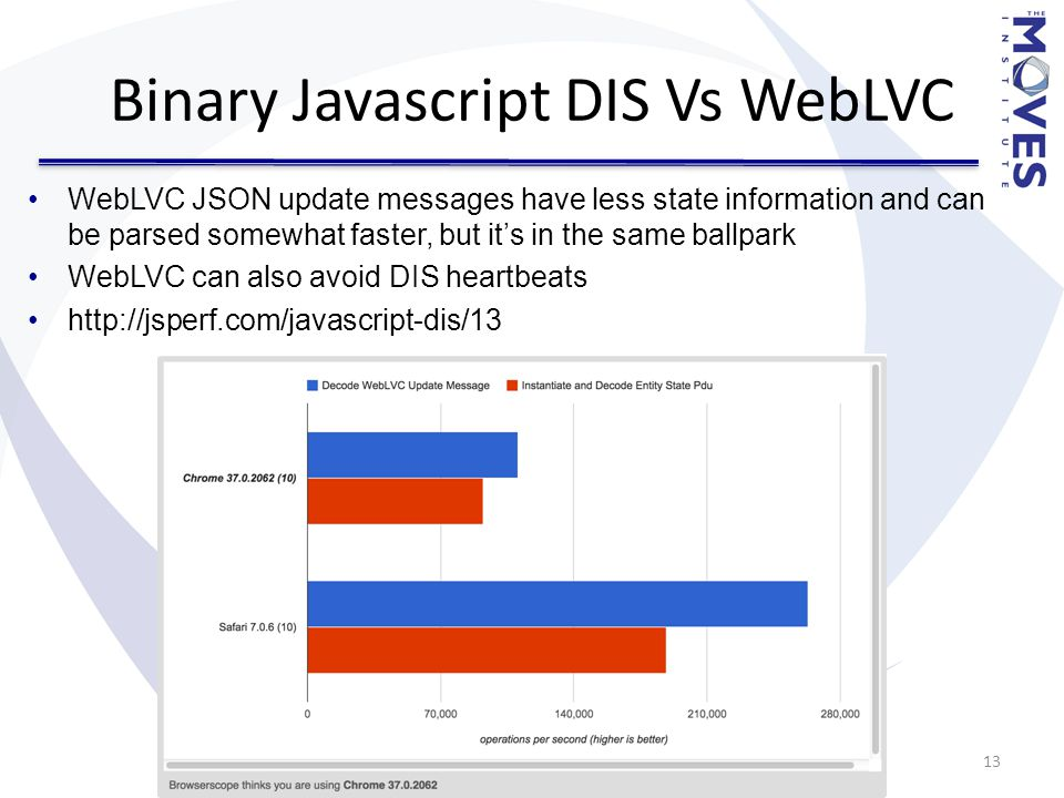 Binary Javascript DIS Vs WebLVC 13 WebLVC JSON update messages have less state information and can be parsed somewhat faster, but it's in the same bal