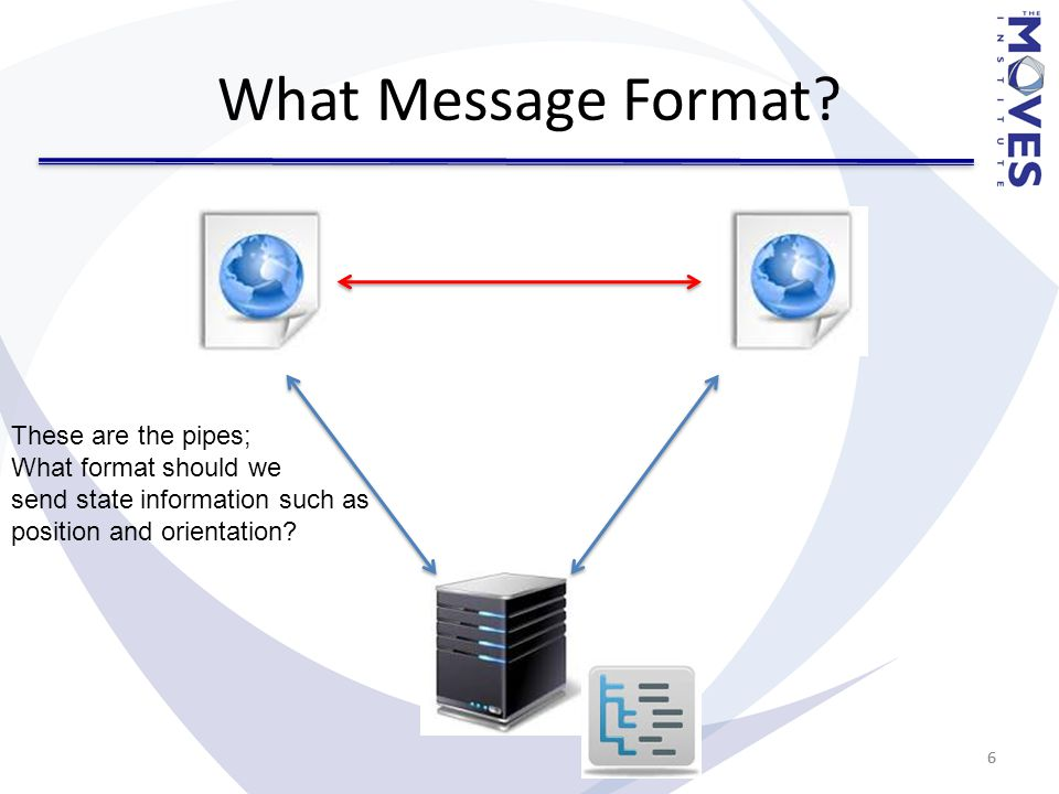 Message Format: JSON One option is to send messages in JSON format This is the approach taken by WebLVC But this requires you to specify the format of the JSON Lots of standards meetings 7