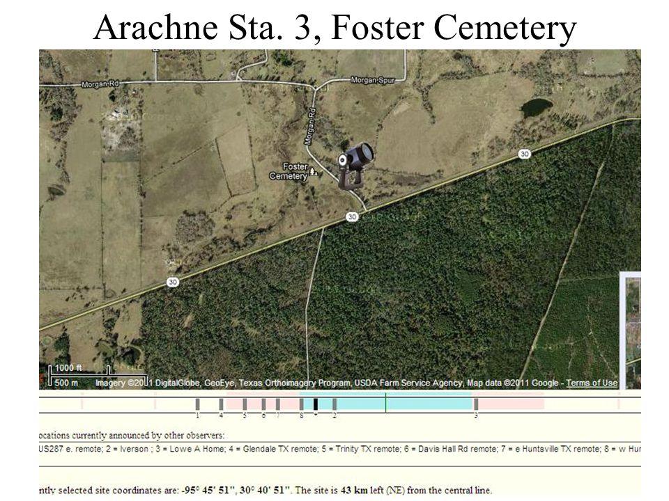 Arachne Sta. 3, Foster Cemetery