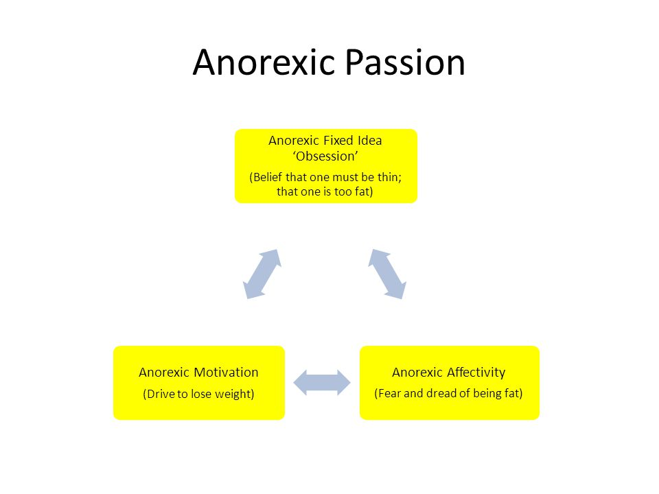 Anorexic Passion