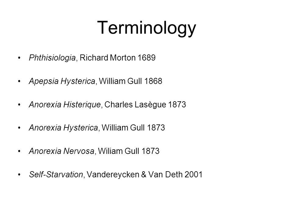 Terminology Phthisiologia, Richard Morton 1689 Apepsia Hysterica, William Gull 1868 Anorexia Histerique, Charles Lasègue 1873 Anorexia Hysterica, Will
