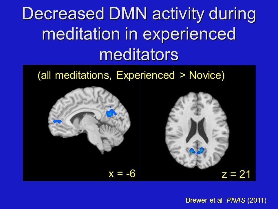 Decreased DMN activity during meditation in experienced meditators z = 21 (all meditations, Experienced > Novice) x = -6 Brewer et al PNAS (2011)