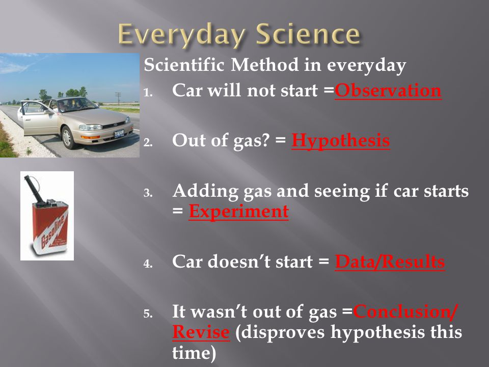 Scientific Method in everyday 1. Car will not start =____________ 2. Out of gas? = _________________ 3. Adding gas and seeing if car starts = ________