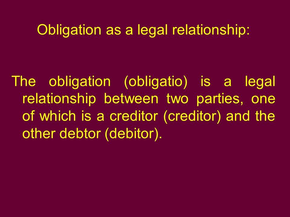 Types of securities made by debtor Liquidated damages/ contractual penalty Down payment (arra) Lien (fiducia, pignus, hypotheca) Constitutum debiti proprii – re-pledge of debt in form of pactum