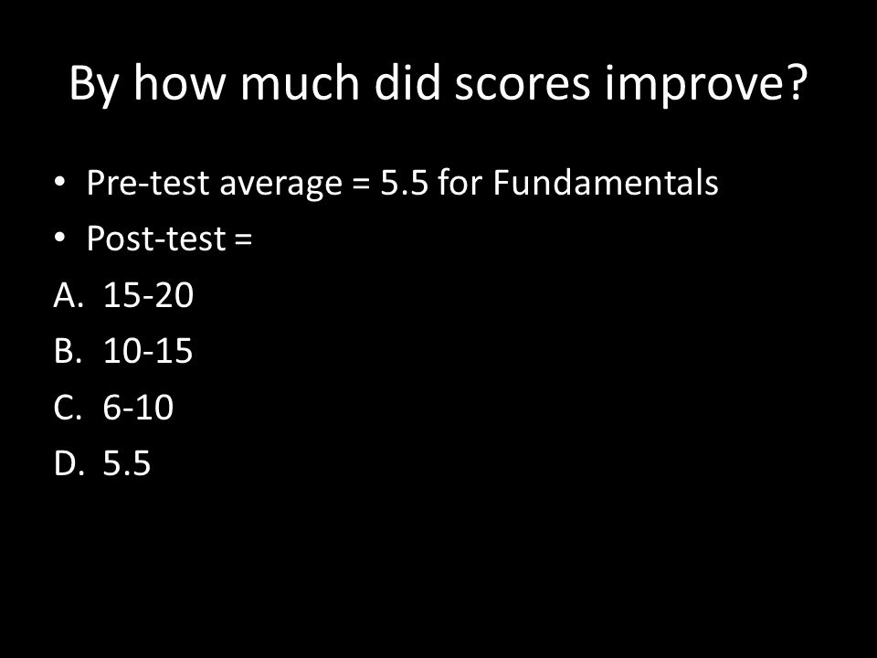 By how much did scores improve.