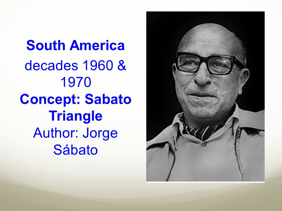 South America decades 1960 & 1970 Concept: Sabato Triangle Author: Jorge Sábato