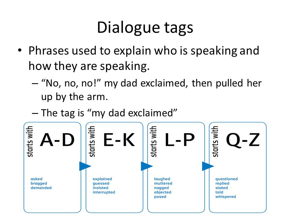 Dialogue checklist Use a variety of dialogue tags to help show the emotion or attitude of the speaker in a vivid and descriptive way.