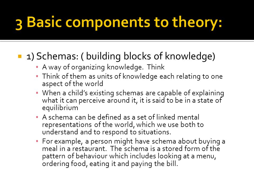  1) Schemas: ( building blocks of knowledge) ▪ A way of organizing knowledge.