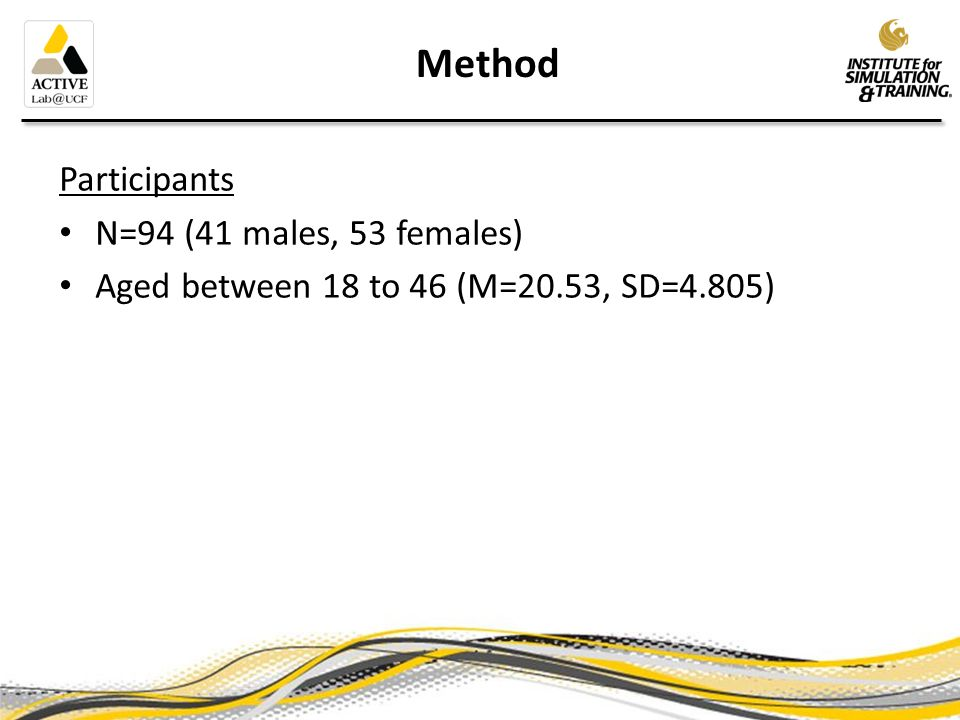 Method Participants N=94 (41 males, 53 females) Aged between 18 to 46 (M=20.53, SD=4.805)