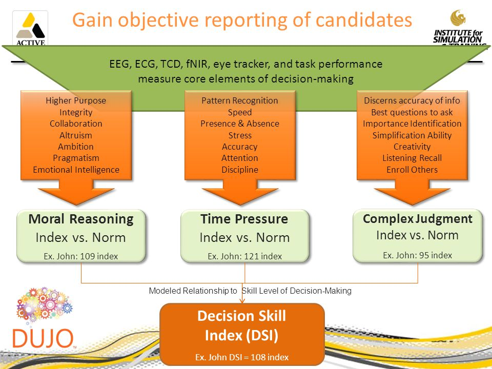 EEG, ECG, TCD, fNIR, eye tracker, and task performance measure core elements of decision-making Gain objective reporting of candidates Moral Reasoning Index vs.
