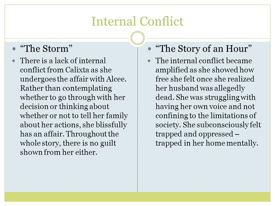 Internal Conflict The Storm There is a lack of internal conflict from Calixta as she undergoes the affair with Alcee.