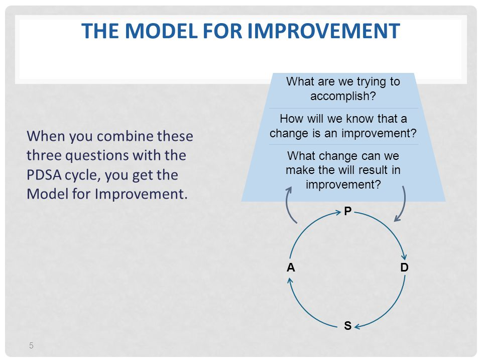 THE MODEL FOR IMPROVEMENT When you combine these three questions with the PDSA cycle, you get the Model for Improvement. 5 What are we trying to accom
