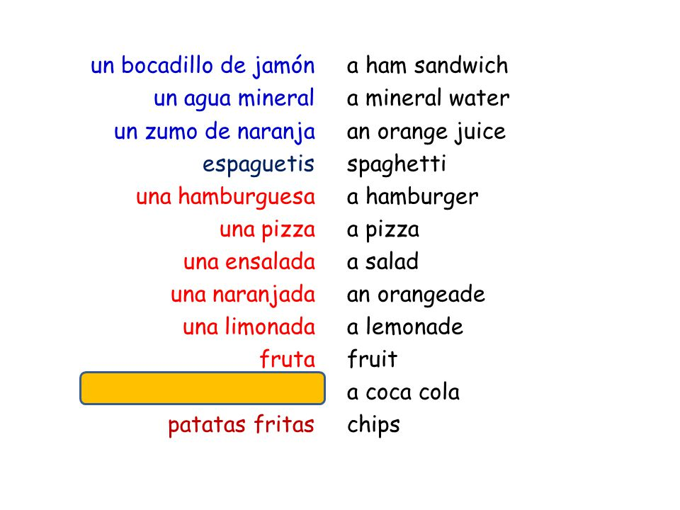 un bocadillo de jamón un agua mineral un zumo de naranja espaguetis una hamburguesa una pizza una ensalada una naranjada una limonada fruta una coca cola patatas fritas a ham sandwich a mineral water an orange juice spaghetti a hamburger a pizza a salad an orangeade a lemonade fruit a coca cola chips