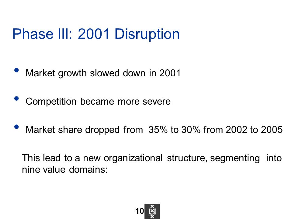 Market growth slowed down in 2001 Competition became more severe Market share dropped from 35% to 30% from 2002 to 2005 This lead to a new organizatio