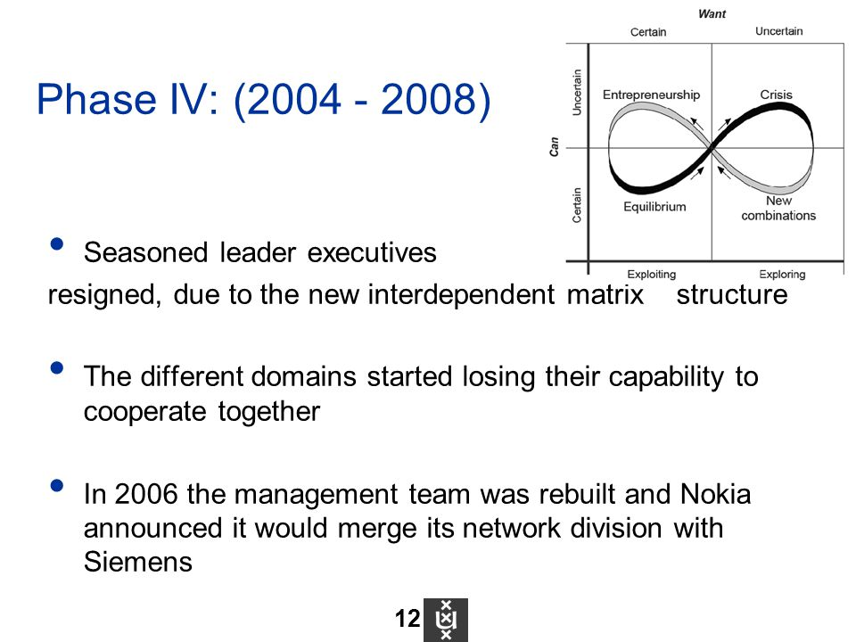 Seasoned leader executives resigned, due to the new interdependent matrix structure The different domains started losing their capability to cooperate