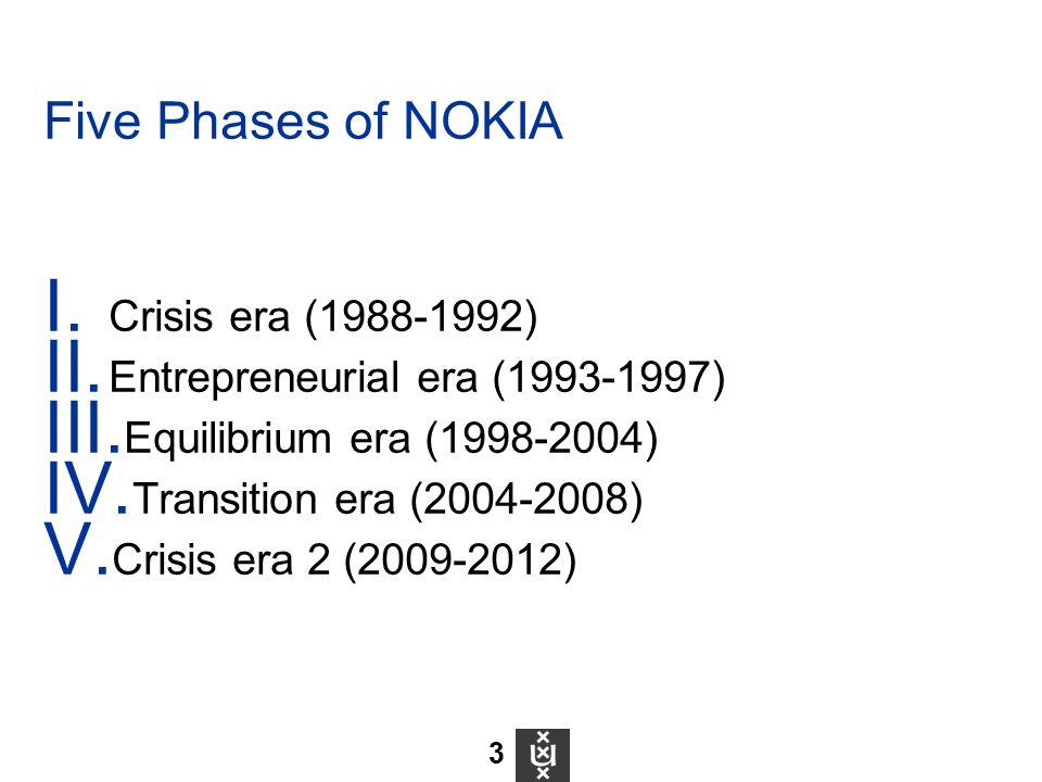 I. Crisis era (1988-1992) II. Entrepreneurial era (1993-1997) III.