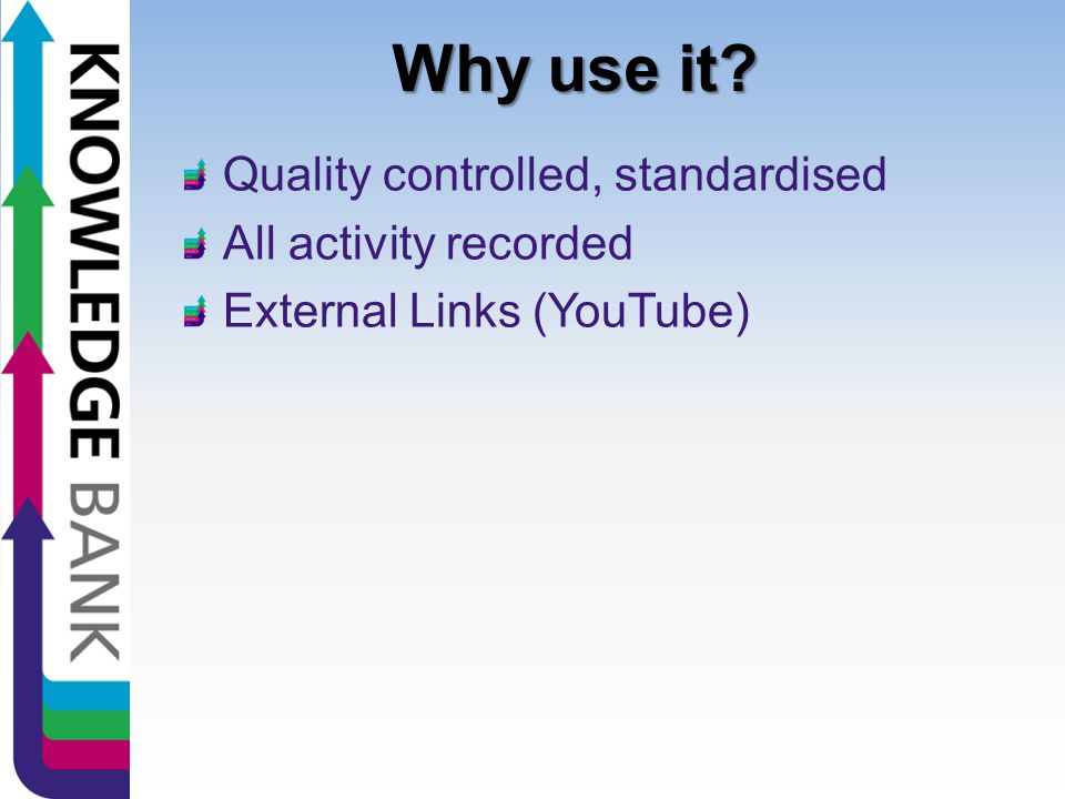 Why use it? Quality controlled, standardised All activity recorded External Links (YouTube)