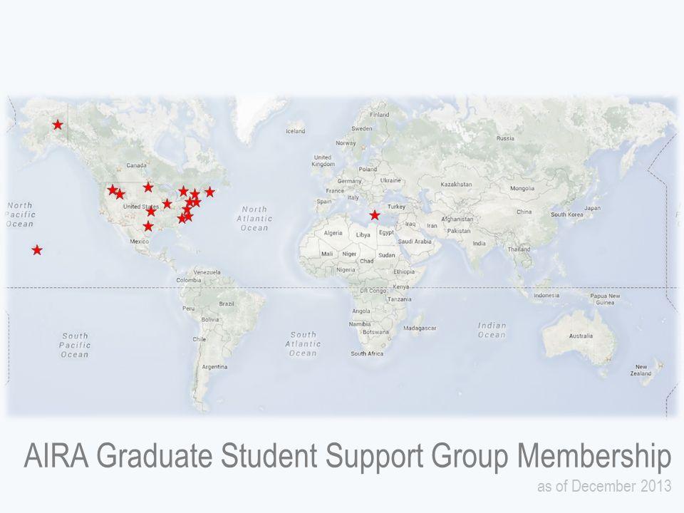 SSITA Group Membership as of October 1, 2014