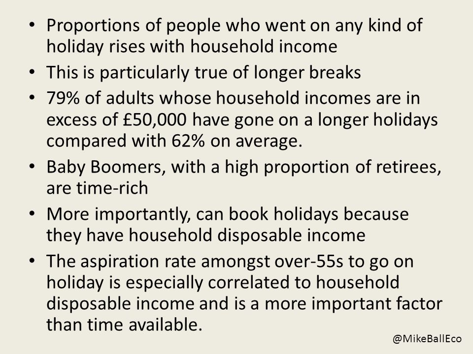 Proportions of people who went on any kind of holiday rises with household income This is particularly true of longer breaks 79% of adults whose household incomes are in excess of £50,000 have gone on a longer holidays compared with 62% on average.