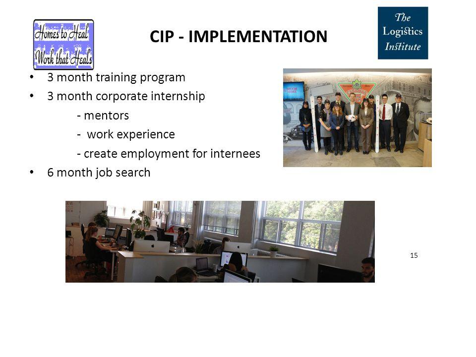 CIP - IMPLEMENTATION 3 month training program 3 month corporate internship - mentors - work experience - create employment for internees 6 month job s
