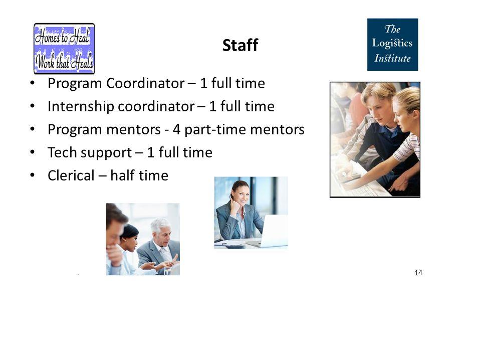 Staff Program Coordinator – 1 full time Internship coordinator – 1 full time Program mentors - 4 part-time mentors Tech support – 1 full time Clerical – half time 14